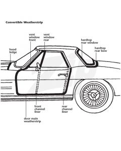 64-66 Conv Deluxe Body Weatherstrip Kit