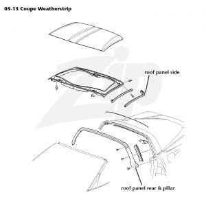 05-13 Roof Panel Rear & Rear Pillar Weatherstrip (GM)