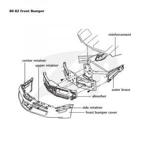 80-82 TRUFLEX Front Bumper Cover - Technical Diagrams