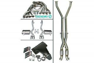 2001-2003 Corvette Zip Stage 3 Performance Package