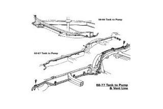 1968 Corvette Gas Tank to Fuel Pump Frame Line